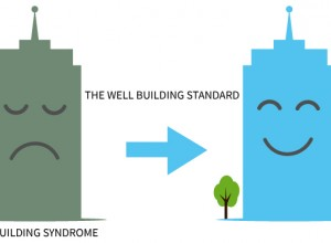 SICK BUILDING SYNDROME and WELL BUILDING STANDARD